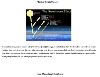 8th - 12th Grade- Earth Climate Change - Environment Science for Gifted Talented