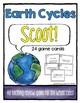 Earth Cycles