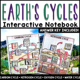 Earth Cycles Interactive Notebook - Earth Science Distance