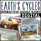 Earth Cycles Google Classroom Distance Learning | Interact