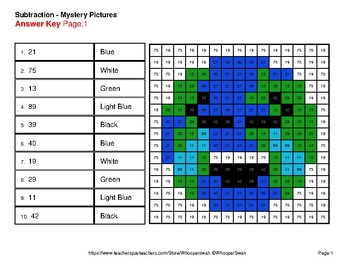 Earth Day: 2-digit minus 1-digit Subtraction - Color-By-Number Mystery Pictures