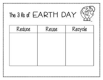 Earth Day 3 Rs: Reduce, Reuse, Recycle T Chart Graphic Organizer