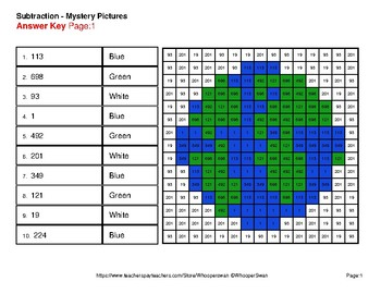 Earth Day: 3-digit Subtraction - Color-By-Number Mystery Pictures