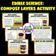Earth Day Science Activities (Edible Science and Composting Activities)