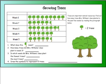 Earth Day Activities ( A Thematic Unit for SMART Board)