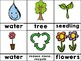 Earth Day Activities for Pre-K and Kindergarten