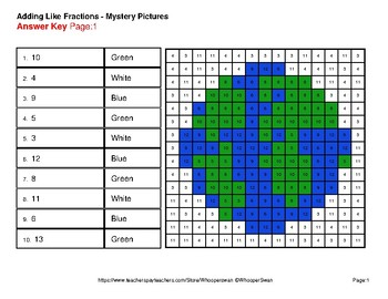 Earth Day: Adding Like Fractions - Color-By-Number Mystery Pictures