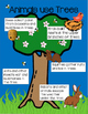 Earth Day/ Arbor Day Lesson Plans and Activities (science Unit) K-2