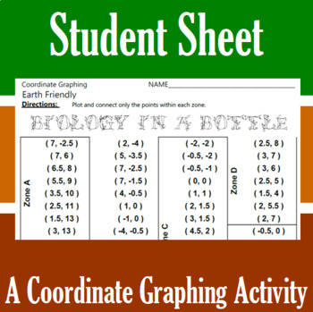 Earth Day - Biology in a Bottle - A Coordinate Graphing Activity