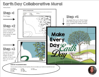 *Earth Day Collaborative Poster, Earth Day Writing Activities