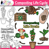 Earth Day Composting Life Cycle Clip Art | Recycling, Conservation in Science