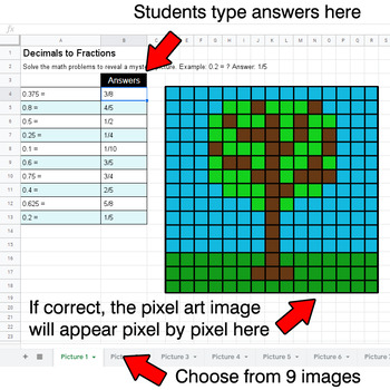Earth Day - Decimals to Fractions - Google Sheets Pixel Art