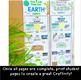 Earth Day Digital Craftivity for Google Classroom- Grades 3-6