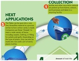 Earth Day EQAO Grade 3 Recycling
