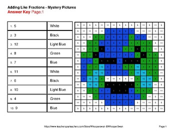 Earth Day Emoji: Adding Like Fractions - Color-By-Number Mystery Pictures