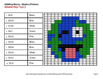Earth Day Emoji: Adding Money - Color-By-Number Mystery Pictures