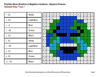 Earth Day Emoji: Find the Mean (average) - Color-By-Number Mystery Pictures