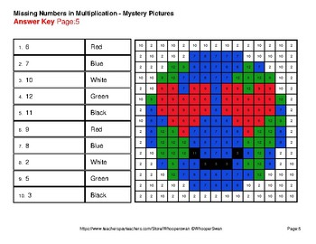 Earth Day Emoji: Missing Numbers Multiplication - Mystery Pictures