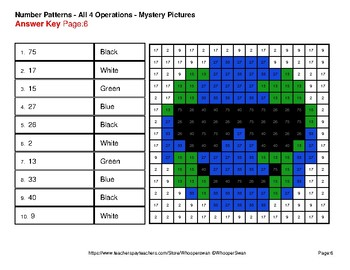 Earth Day Emoji: Number Patterns: Misc Operations - Mystery Pictures