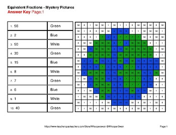 Earth Day: Equivalent Fractions - Color-By-Number Mystery Pictures