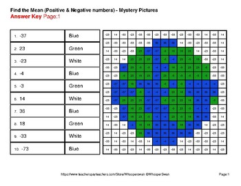 Earth Day: Find the Mean (average) - Color-By-Number Mystery Pictures