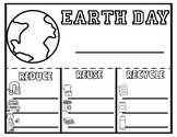 Earth Day Flip Chart