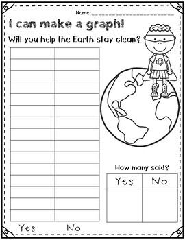 Earth Day Graph