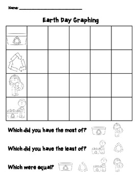 Earth Day Graphing Freebie