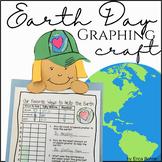 Earth Day Graphtivity