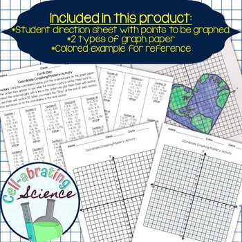 Earth Day Heart Coordinate Graphing Mystery Activity