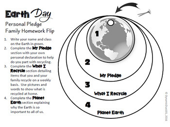 Earth Day Interactive Notebook Activities with Homework & Reading Passage