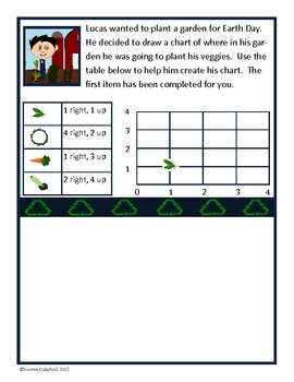Earth Day Math Journal Prompts (1st and 2nd grades)