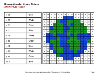Earth Day: Missing Addends - Color-By-Number Mystery Pictures