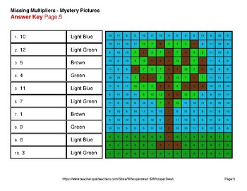 Earth Day: Missing Multipliers - Color-By-Number Mystery Pictures