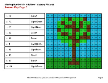 Earth Day: Missing Numbers Addition - Color-By-Number Mystery Pictures