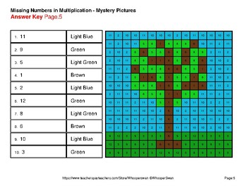Earth Day: Missing Numbers Multiplication - Mystery Pictures