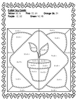 Earth Day Multiplication Worksheets