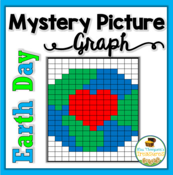 Earth Day Mystery Picture Graphing Activity