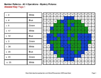 Earth Day: Number Patterns: Misc Operations - Mystery Pictures