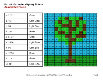 Earth Day: Percent of a number - Color-By-Number Mystery Pictures