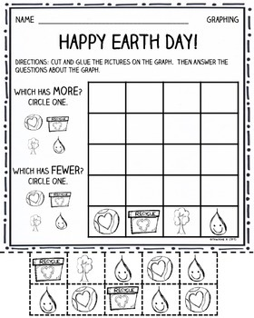 Earth Day Picture Graph