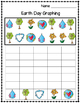 Earth Day: Picture Count and Graph Worksheet