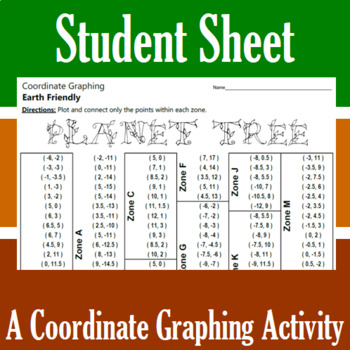 Earth Day - Planet Tree - A Coordinate Graphing Activity