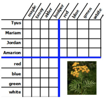 Logic Puzzle : Earth Day Planters (Gifted & Talented Learners)
