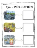 Earth Day- Pollution Worksheet