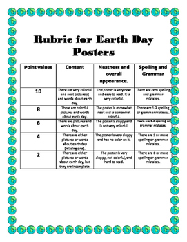 Earth Day Poster Project