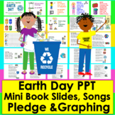 Earth Day PowerPoint - Things To Do To Help the Earth + 10 Songs - 25 Slides