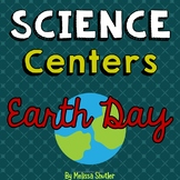 Earth Day- Humans Affect the Environment- Centers and Reader's Theater