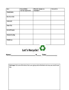 Earth Day Recyclable Sorting Activity!