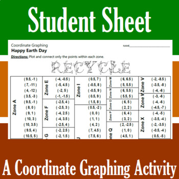 Earth Day - Recycle - A Coordinate Graphing Activity